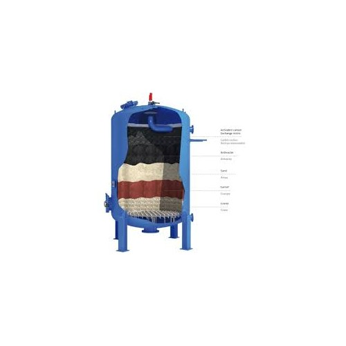 """SAND FILTER IRRIGATION IN STEEL D.950, STF, CONNECTION VICTAULIC 3 """""""